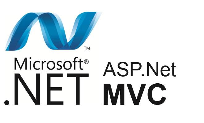 Az MVC architektúra .NET környezetben